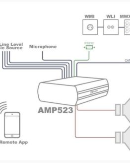 AUDAC AMP523